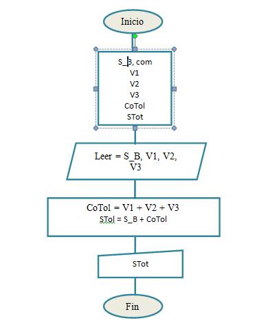 Ejercicios javascript adsi 409862 brayan andres fortaleche diagrama de flujo ccuart Gallery